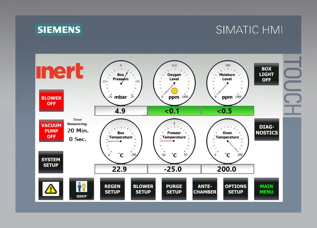 Glove Box Gas Purification System PLC